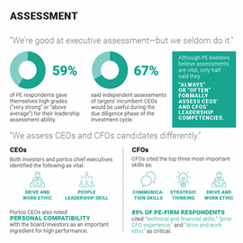 assessment private equity survey
