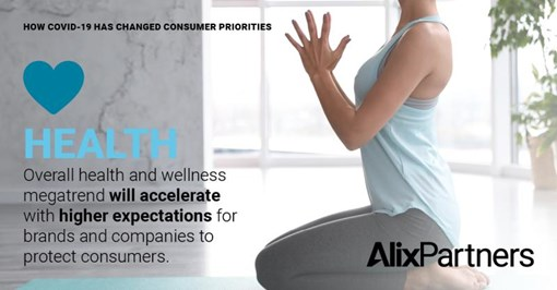 consumer priorities study health