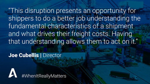jcubellis supply chain spotlight quote 2021